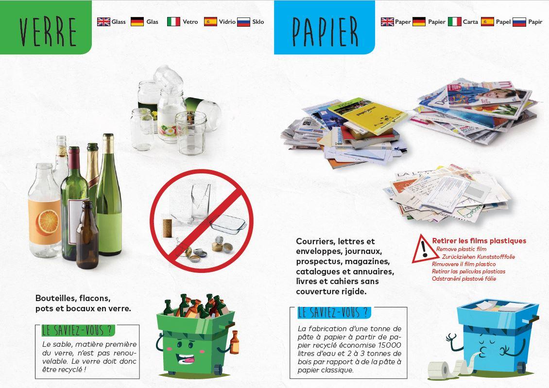 Verre / Papier